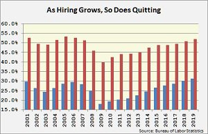 Filling Jobs Is Going to Get Even Harder This Year
